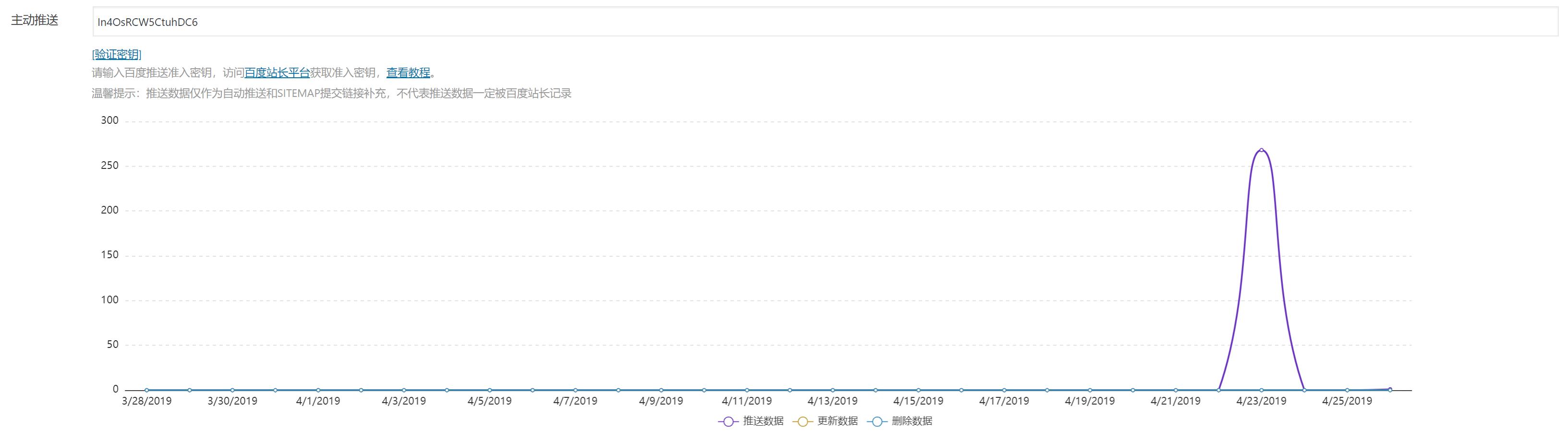 百度搜索推送管理插件说明文档插图